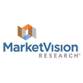 market-vision-research